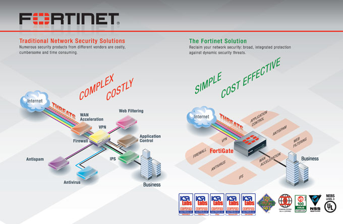 fortinet network security - simple solution to a complex challenge