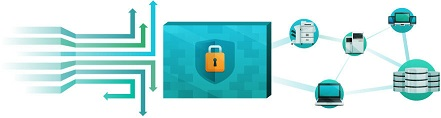 firewall singapore network security protection